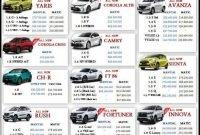 Daftar Harga OTR Terbaru Toyota Klaten